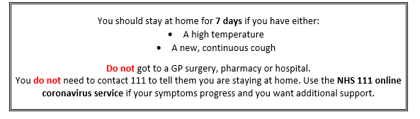 "A textbox which reads ""You should stay at home for 7 days if you have either: • A high temperature • A new, continuous cough Do not got to a GP surgery, pharmacy or hospital. You do not need to contact 111 to tell them you are staying at home. Use the NHS 111 online coronavirus service if your symptoms progress and you want additional support."""