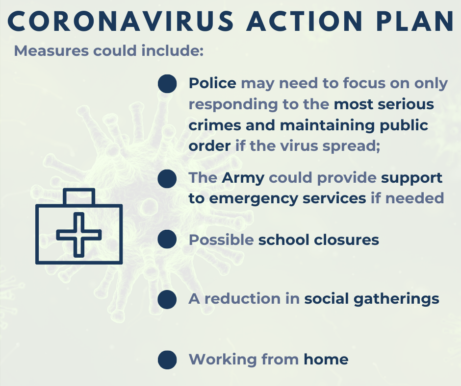 "Text which reads ""Coronavirus Action Plan Measures include: Police may need to focus on only responding to the most serious crimes and maintaining public order if the virus spread; The Army could provide support to emergency services if needed; Possible school closures; A reduction in social gatherings; Working from home"" in a blue font. It is alongside an illustration of a suitcase with a cross on it and against a green background of a virus under a microscope."