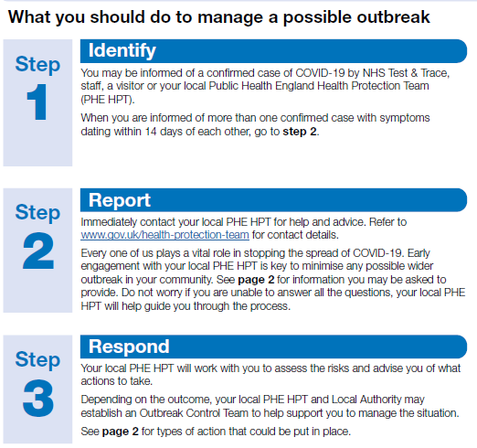 Three steps to managing a possible COVID-19 outbreak in the workplace