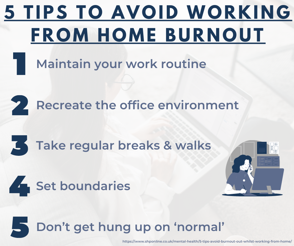 "5 tips to avoid working from home burnout inforgraphic reading ""1. Maintain your work routine 2. Recreate the office environment 3. Take regular breaks & walks 4. Set boundaries 5. Don't get hung up on 'normal'""."