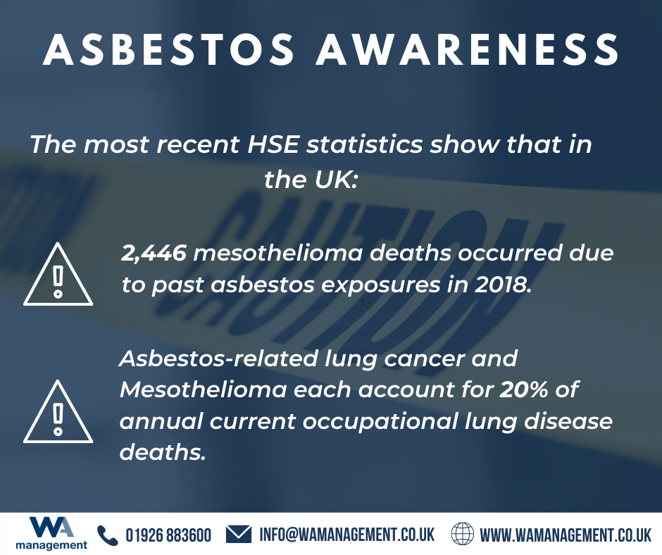 Asbestos Awareness: The most recent HSE statistics show that in the UK 2,446 mesothelioma deaths occurred due to past asbestos exposures in 2018 and Asbestos-related lung cancer and Mesothelioma each account for 20% of annual current occupational lung disease deaths.