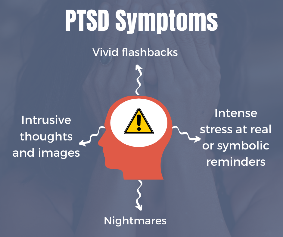 An illustration of a person's head with a caution sign where the brain should be which then branches of with symptoms of PTSD - Vivid flashbacks, intrusive thoughts and images, nightmares and intense stress or real or symbolic reminders.